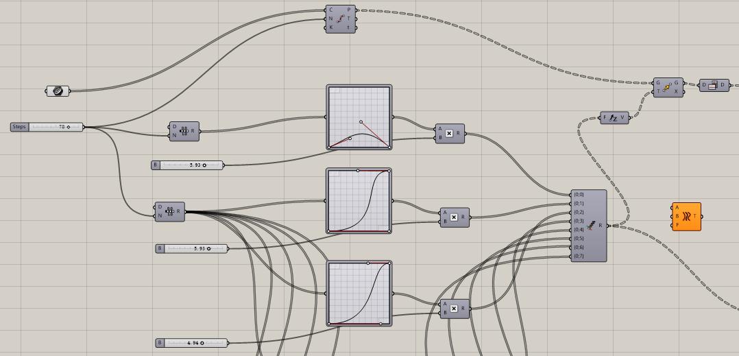 Grasshopper参数化的椅子算法教程
