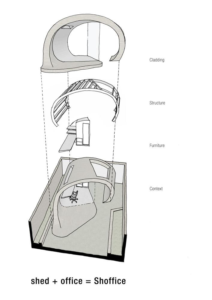 创意小木棚办公室建筑鉴赏