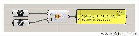 计算机生成了可选文字: 《0.00,0.00,飞.00} 0 .3dsc 嘰C00〕