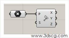 WWWL3dSCg.com