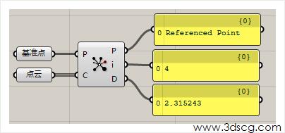 grasshopper系列-删除重复点-整理点-投影点操作