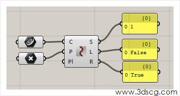 Grasshopper系列教程-分析曲线的相关运算器(可用于曲线干扰)