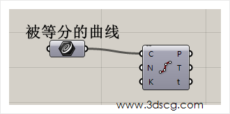 计算机生成了可选文字: 一被等分的曲线
