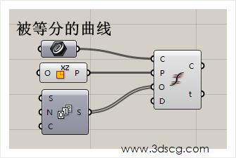 计算机生成了可选文字: 被等分的曲线 0囗P www.3dscg℃m