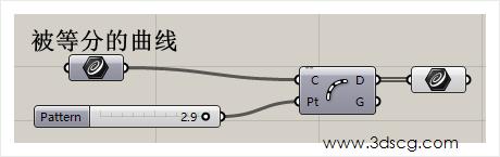 计算机生成了可选文字: 被等分的曲线 290 《W讥'、3cg℃0m