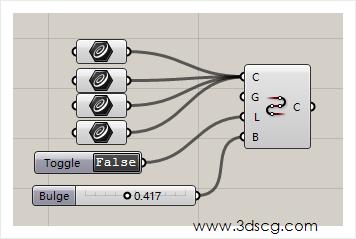 计算机生成了可选文字: Fa1e 0a417 WWW、3dscg℃om