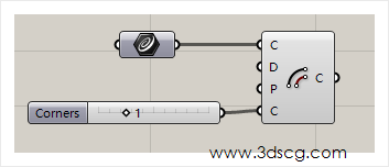 计算机生成了可选文字: www.3dscg℃0m