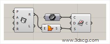 """计算机生成了可选文字: 、""""""""3dscg.com"""