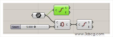 计算机生成了可选文字: WWW.3dkcg℃om