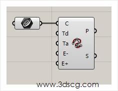 计算机生成了可选文字: 3cg℃om