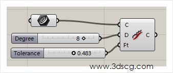 计算机生成了可选文字: 0 0a483 WWW.3dscg℃om