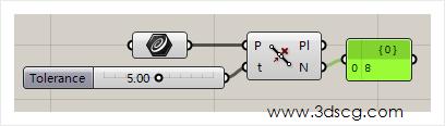 计算机生成了可选文字: 刃0 www.3dscg℃m