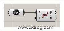 计算机生成了可选文字: 、讥哂,3dscg℃Om