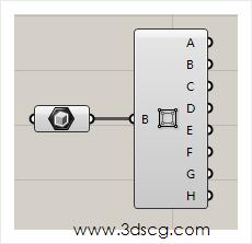 计算机生成了可选文字: www.3dscg.com