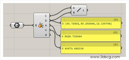 计算机生成了可选文字: O {SS _ 72602, 12 0 9S28_703SE4 0 40E73_EE8104 www.3dscg.com