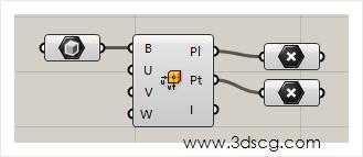 计算机生成了可选文字: pl www.3dscg.c6m