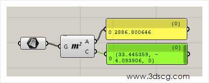 计算机生成了可选文字: 0 0 Gm2 02B8E.800€4E {3邑.44SSE彐, 4.033SOE,C} WWW.3åscg℃om 0