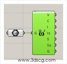 计算机生成了可选文字: 0 嘰dscg℃am