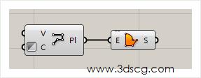 """计算机生成了可选文字: WWW.3dS""""C0m"""