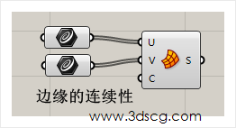计算机生成了可选文字: 0 0 边缘的连续性 0 www.3dscg℃m