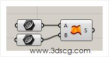 计算机生成了可选文字: www.3dscg℃om