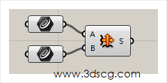计算机生成了可选文字: www.3dscg℃am