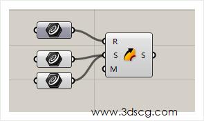 计算机生成了可选文字: WNw.3dscg.com