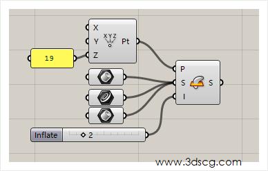 计算机生成了可选文字: M.ww.3dscg.com