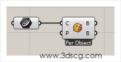 计算机生成了可选文字: www.3dscg.corn