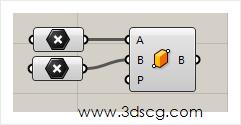 计算机生成了可选文字: .3dscg.com