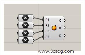 计算机生成了可选文字: 3dscg.com
