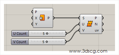 计算机生成了可选文字: www.3dscg. om