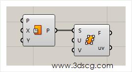 计算机生成了可选文字: .3dscg.c061