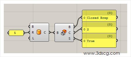 计算机生成了可选文字: C Closed Erep  wwvv.3dscg.com