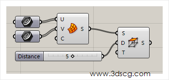 计算机生成了可选文字: gds CO-co—