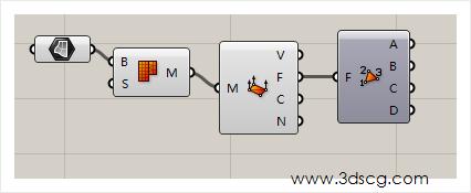 计算机生成了可选文字: www3dscg℃om