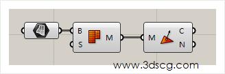 计算机生成了可选文字: w、NW.3d还0℃om