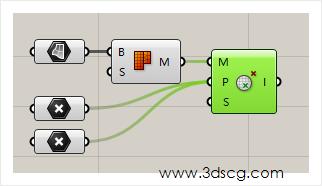 计算机生成了可选文字: WWN.3dscglcom