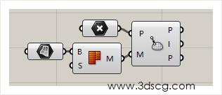 计算机生成了可选文字: 0 C嘰C0m