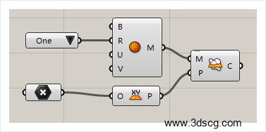 计算机生成了可选文字: 3dscg com