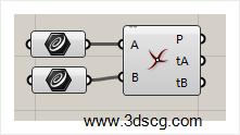 计算机生成了可选文字: 3dscgc011