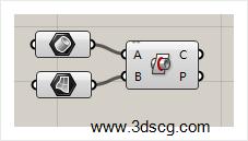 计算机生成了可选文字: 3dscgCom