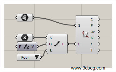 计算机生成了可选文字: v'3dscg.com