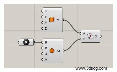 计算机生成了可选文字: '.Wm_3dscg.com