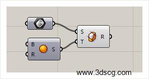 计算机生成了可选文字: nnw/_3dscg.com