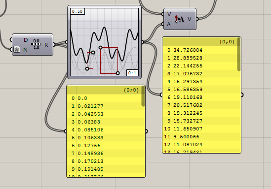 grasshopper曲线点变形算法