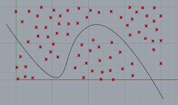 grasshopper筛选出几何体内的点并删除