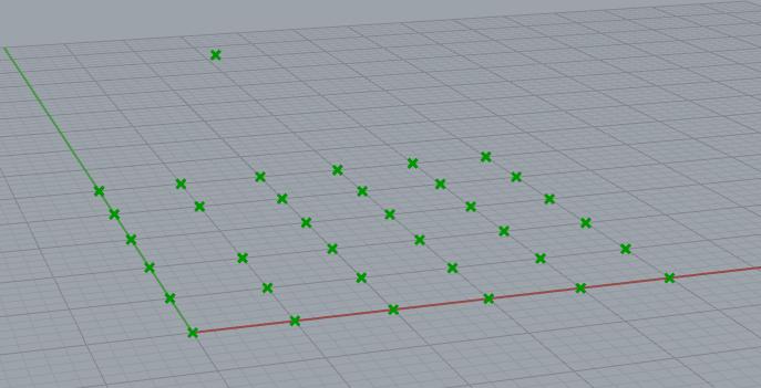 grasshopper分组数据替换算法treeitem,treestatistic和replaceMembers