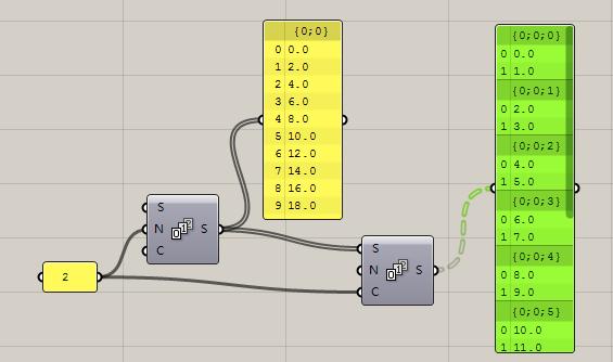 grasshopper-series(系列运算器)用法之一:选择相邻的数据并为一组
