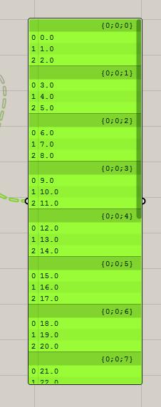 使用series间隔筛选相邻数据
